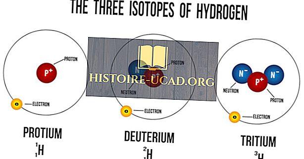 Što se izotopi koriste u radioaktivnom datiranju