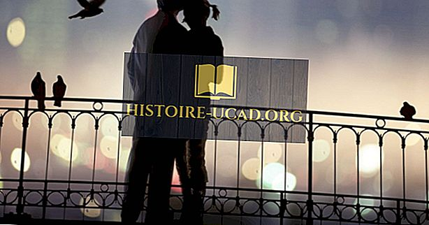مؤشر التاريخ الرخيص - كم تكلفة التاريخ في جميع أنحاء العالم