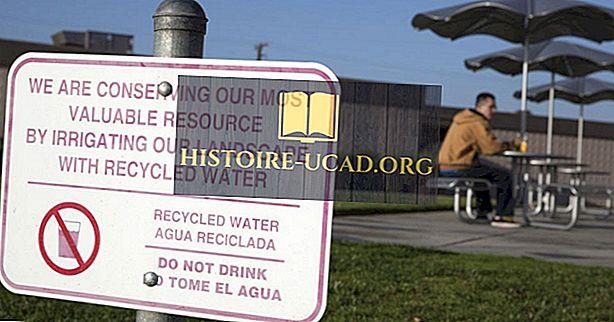 Země s nejhorší produktivitou využití vody