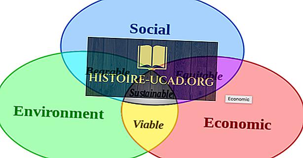 Co znamená zelená ekonomika?