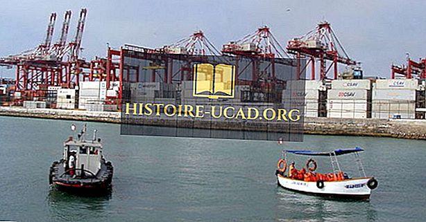 Peru eksportas ir importas