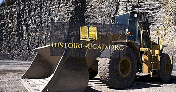 Största guldgruvföretag i världen
