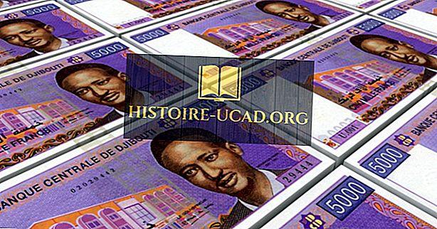 Jaka jest waluta Dżibuti?