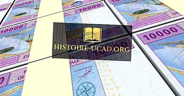 Jaka jest waluta Gabonu?