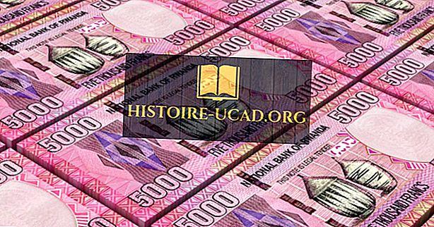 ルワンダの通貨は何ですか?