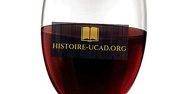 économie - Tout sur l'industrie du vin