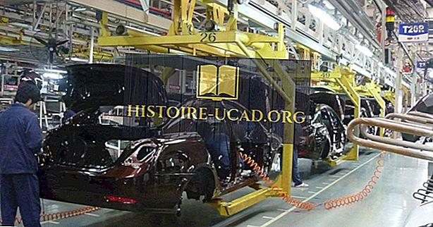 De belangrijkste motorvoertuig producerende landen