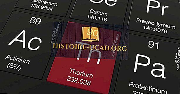 Liste der Länder nach Thoriumreserven
