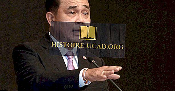 politique - Liste des premiers ministres de la Thaïlande