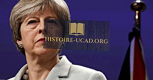 Liste der britischen Premierminister