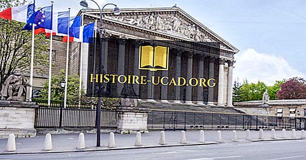 politique - Quel type de gouvernement possède la France?
