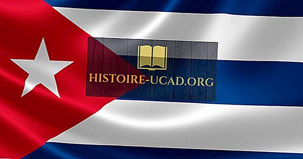 Premierminister von Kuba seit dem Zweiten Weltkrieg
