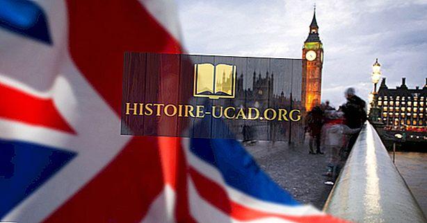 Које су политичке странке Уједињеног Краљевства?