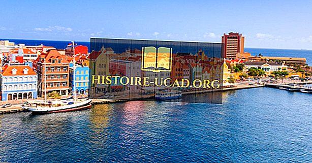Quelle est la capitale de Curaçao?