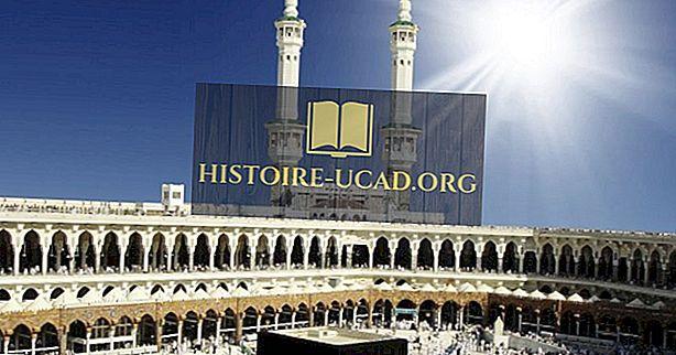 Islāms: vēsture, ticība un mūsdienu nozīme