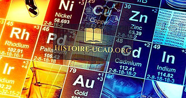 Kas sukūrė pirmąją periodinę lentelę?