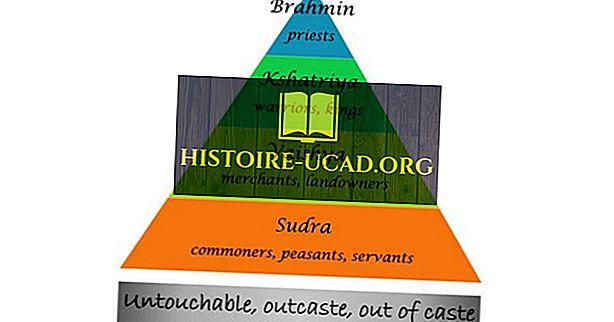 Vad är Caste System i Indien?