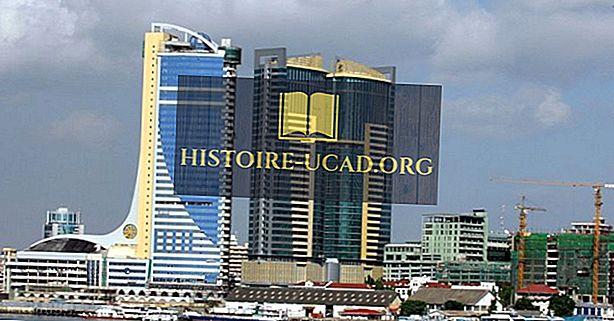 Největší Města v Tanzanii