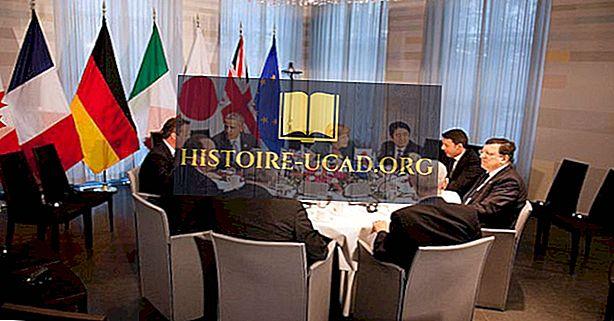 Kelompok Tujuh (G7) Negara