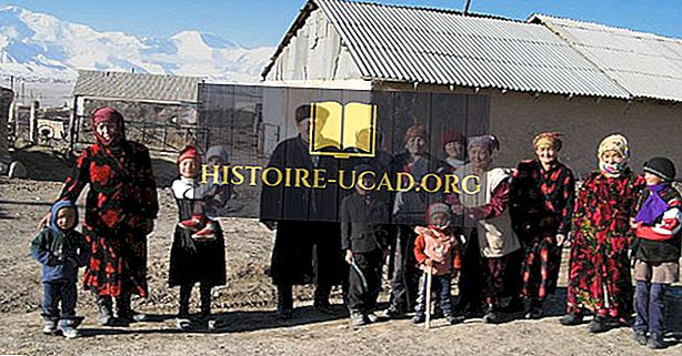 Brud kidnapping i Kirgisistan