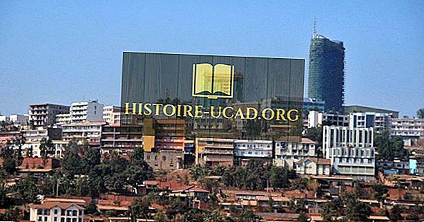 रवांडा में सबसे बड़े शहर