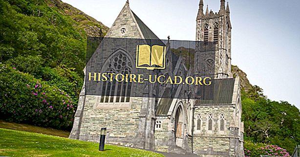 Principales religions en République d'Irlande