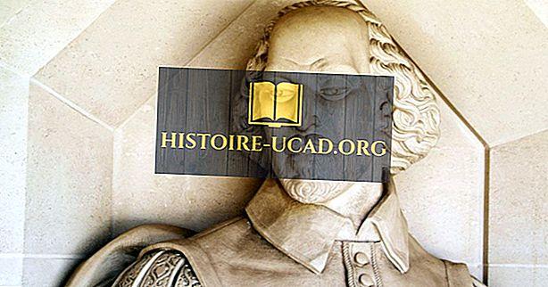 William Shakespeare  - 歴史の中の重要人物