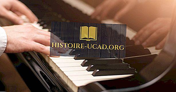Hvem fant piano?