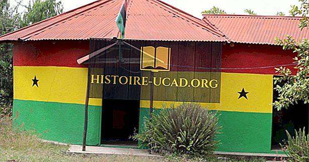 Rastafarian Religion: prepričanja in prakse
