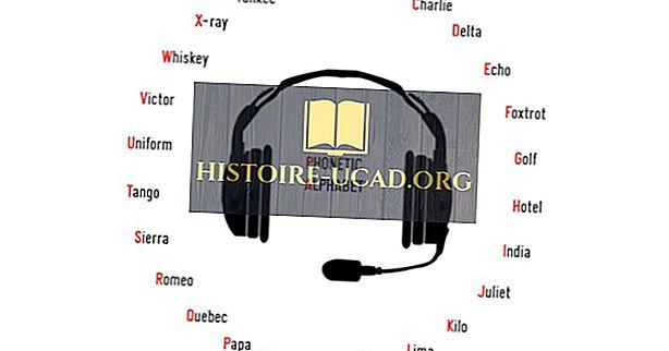 Hva er det fonetiske alfabetet?