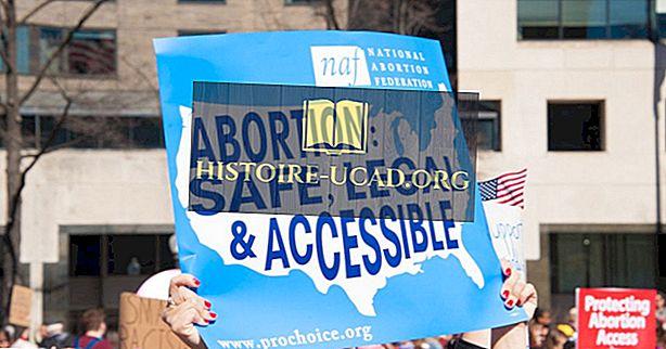 Lois sur l'avortement par Etat