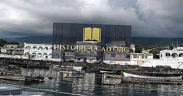 Bandar Terkemuka di Comoros