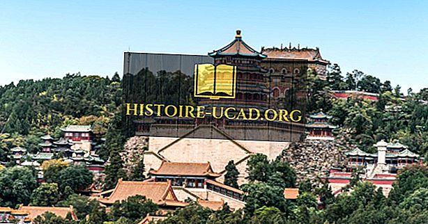 Cung điện mùa hè - Di sản thế giới của UNESCO tại Trung Quốc