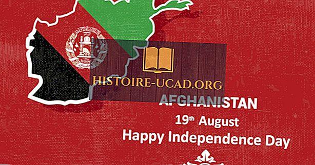 Hvornår blev Afghanistan blevet et land?