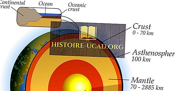 Existem diferenças entre a crosta continental e a crosta oceânica?
