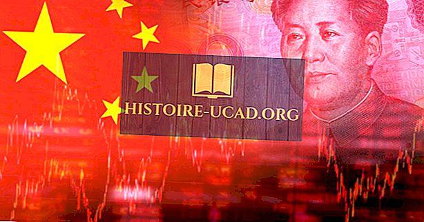 Jaka gospodarka ma Chiny?