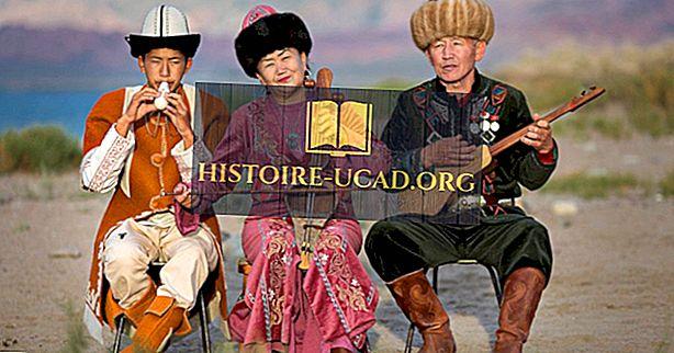 Groupes ethniques du Kirghizistan