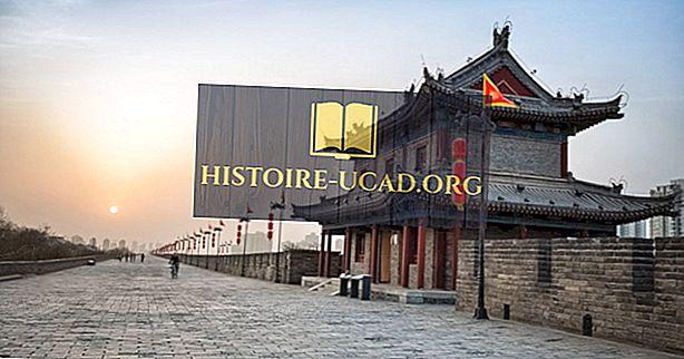 Четири велике древне престонице Кине