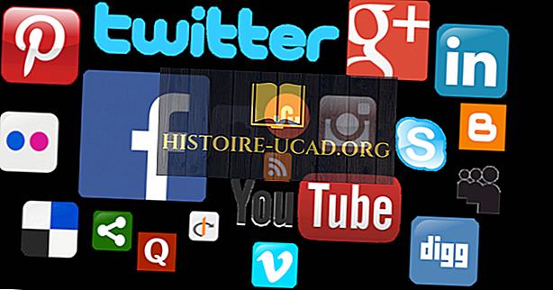 Najbolj priljubljene socialne mreže na svetu