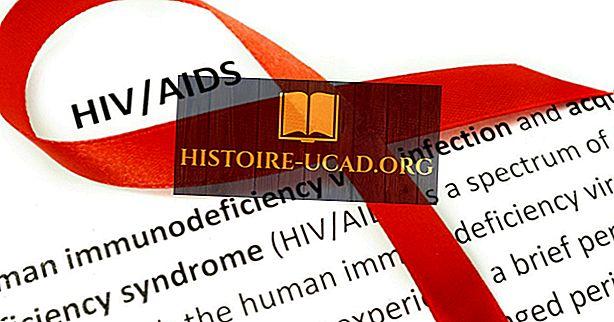 ВІЛ-інфекція у чоловіків - показник ВІЛ серед чоловіків у всьому світі