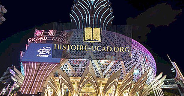 Didžiausios pasaulio kazino rinkos