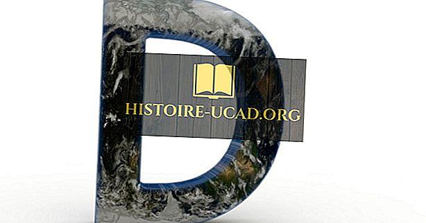 Pays commençant par la lettre D