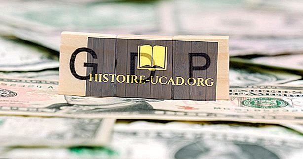 Havale GDP'ye Katkısı Olmayan Ülkeler
